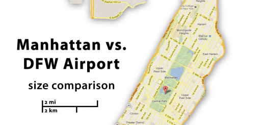 DFW Airport vs Manhattan